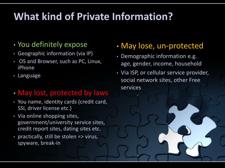What kind of Private Information?