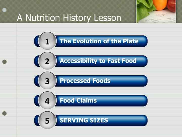 A Nutrition History Lesson