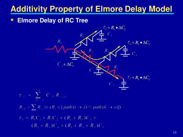Additivity Property of Elmore