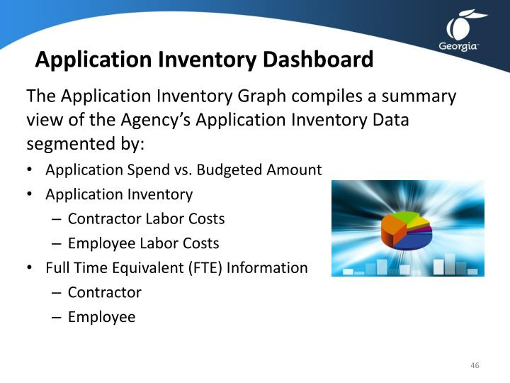 Application Inventory Dashboard