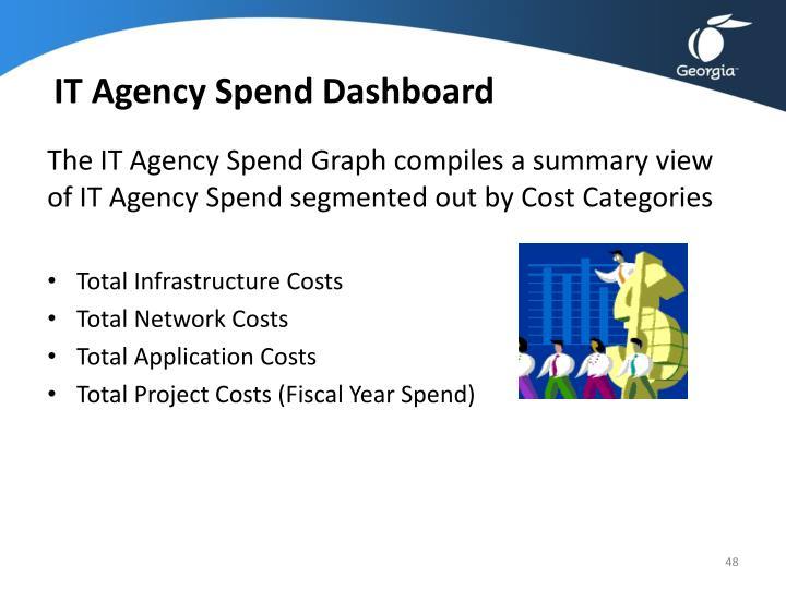 IT Agency Spend Dashboard