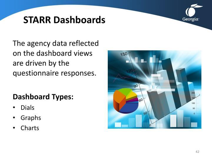 STARR Dashboards