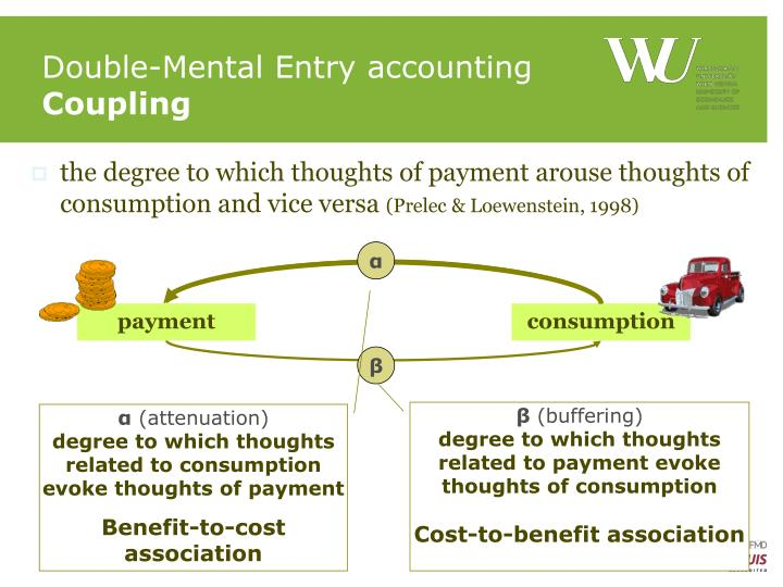 Double-Mental Entry accounting