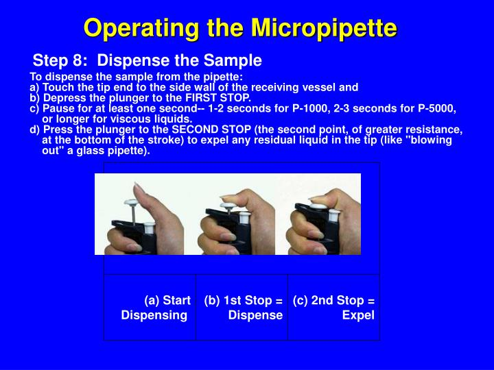 Operating the Micropipette