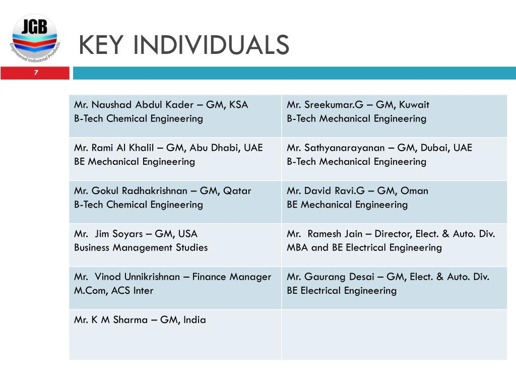 PPT - JGB international GROUP An ISO Certified Company PowerPoint