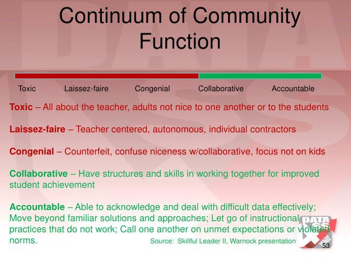 Continuum of Community Function