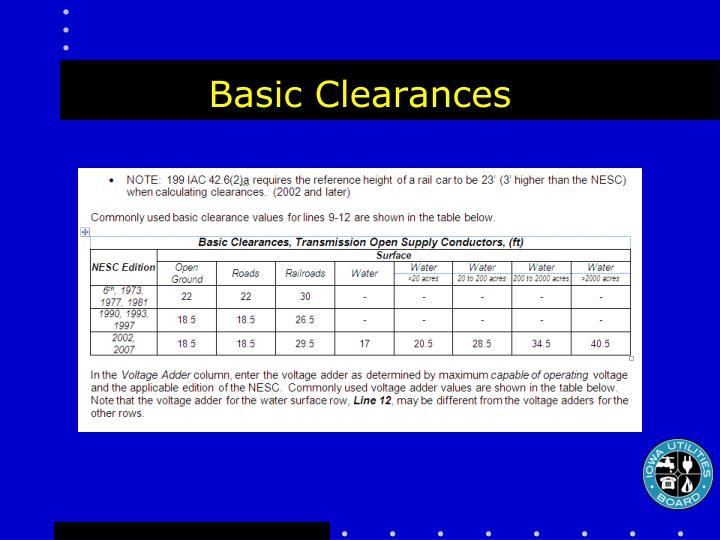 Basic Clearances