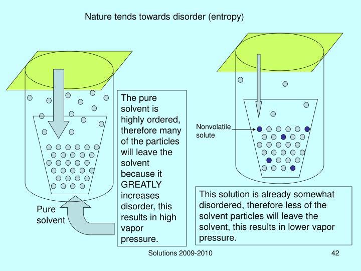 Nature tends towards disorder (entropy)
