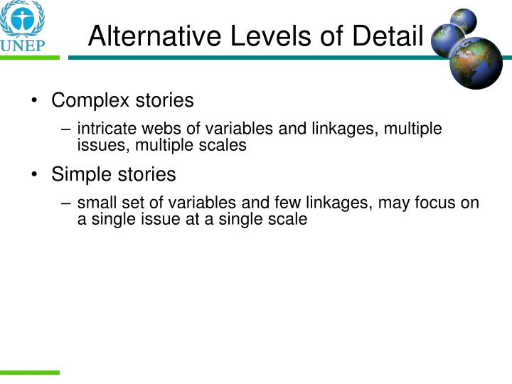 Alternative Levels of Detail