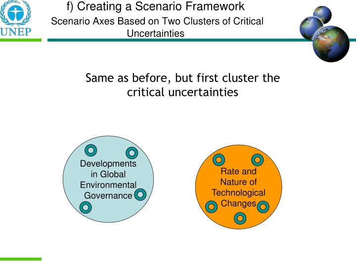f) Creating a Scenario Framework