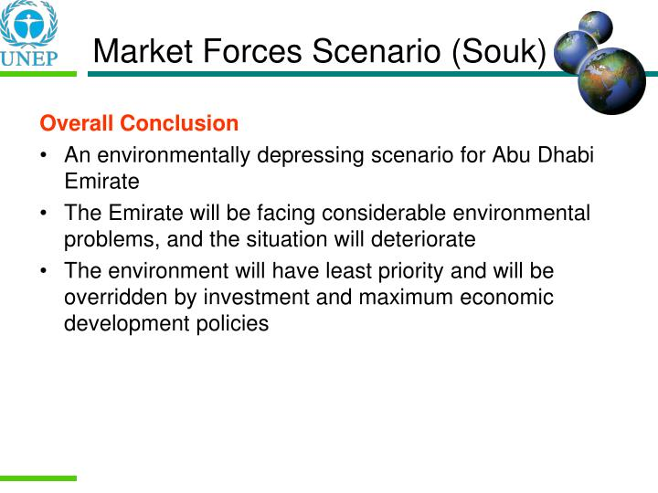 Market Forces Scenario (Souk)
