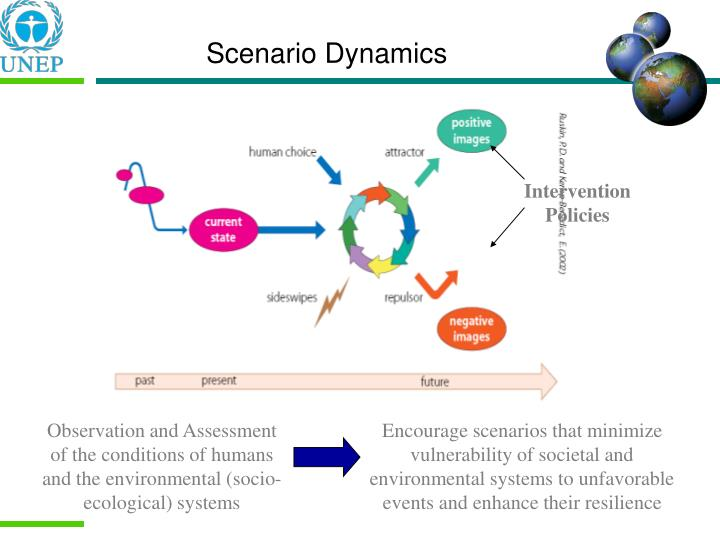 Scenario Dynamics