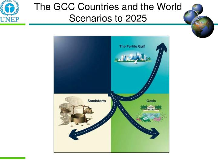 The GCC Countries and the World