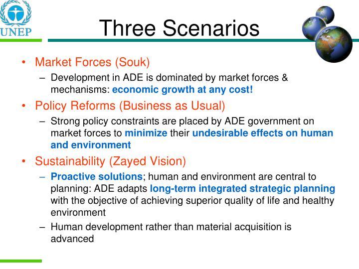 Three Scenarios
