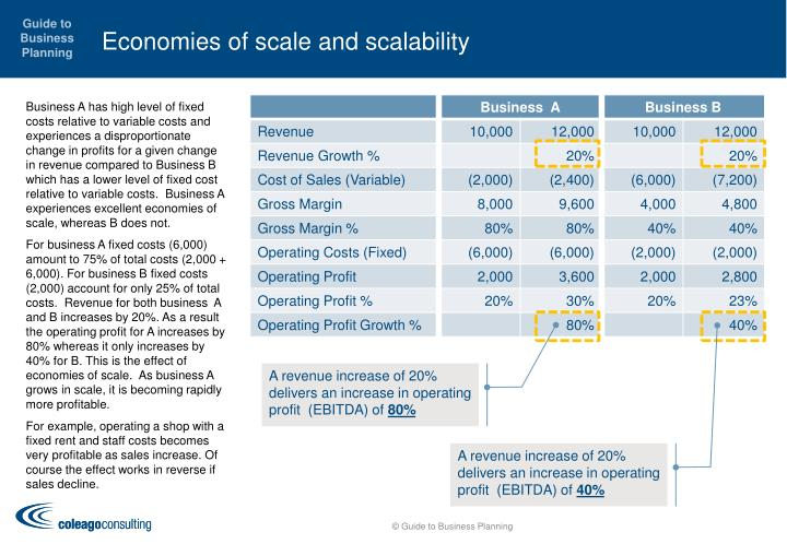 economies of scale and scalability n.