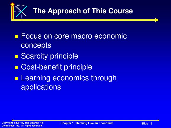 The Approach of This Course
