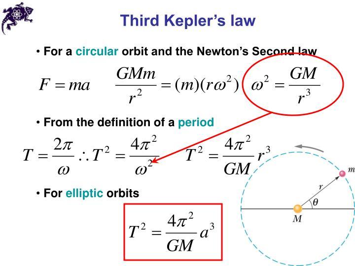 Third Kepler's law