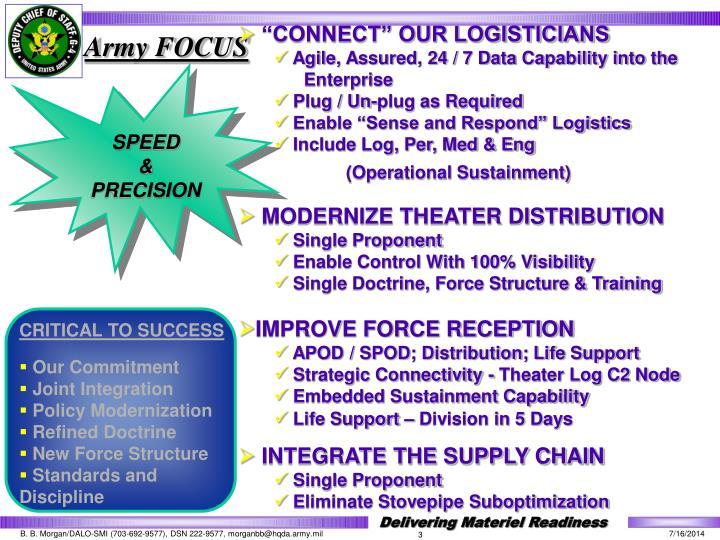 Army focus