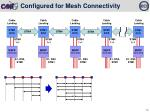 configured for mesh connectivity