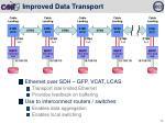 improved data transport