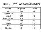 district exam downloads 8 25 07