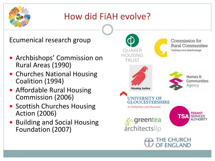 How did fiah evolve