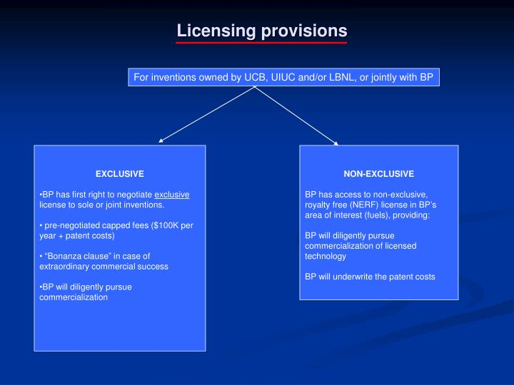 Licensing provisions