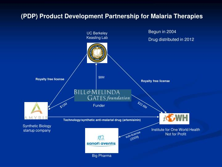 (PDP) Product Development Partnership for Malaria Therapies