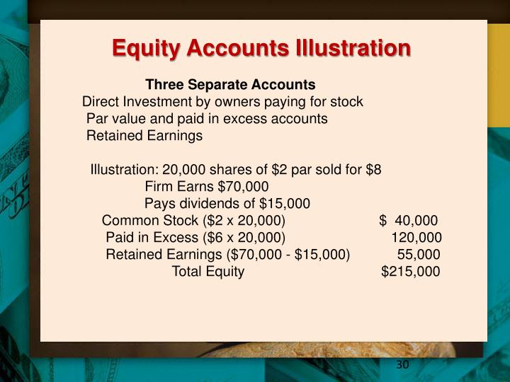 Equity Accounts Illustration