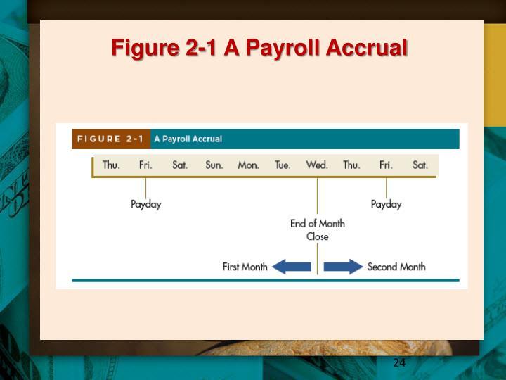 Figure 2-1 A Payroll Accrual