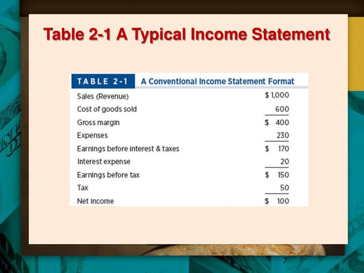 Table 2-1 A Typical Income Statement
