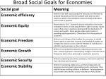 broad social goals for economies