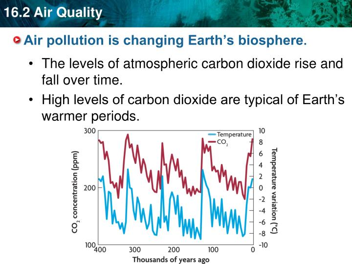 Air pollution is changing Earth's biosphere