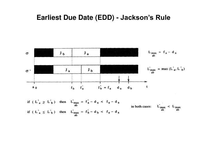 Earliest Due Date (EDD) - Jackson's Rule