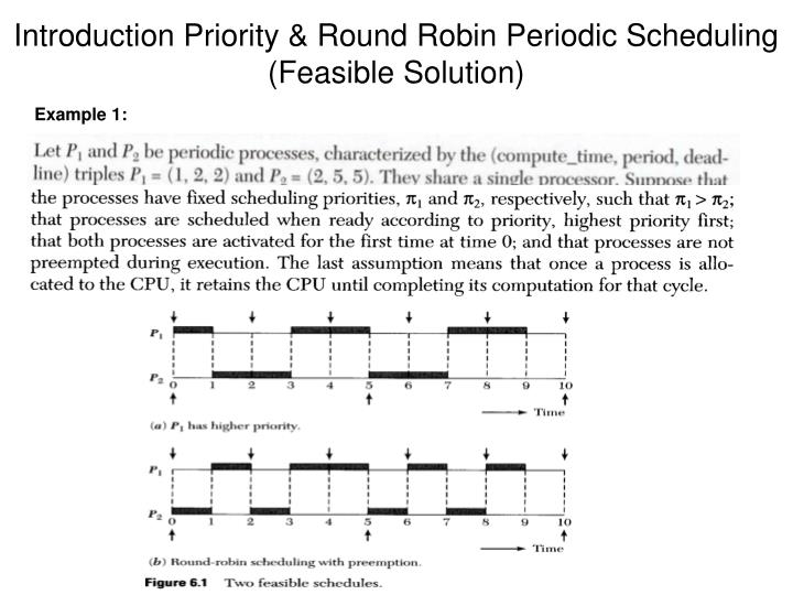 Introduction priority round robin periodic scheduling feasible solution