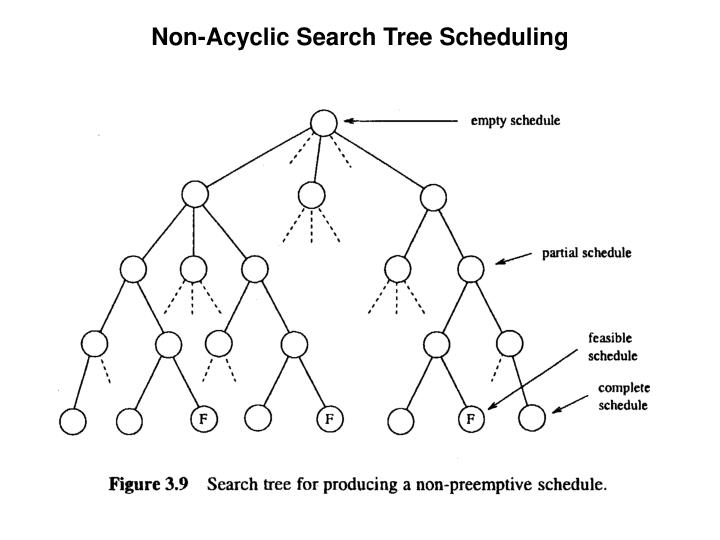 Non-Acyclic Search Tree Scheduling