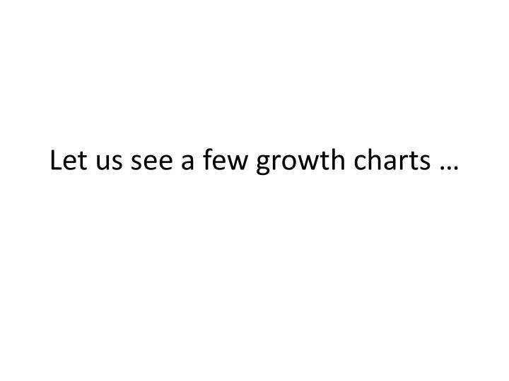 Let us see a few growth charts …