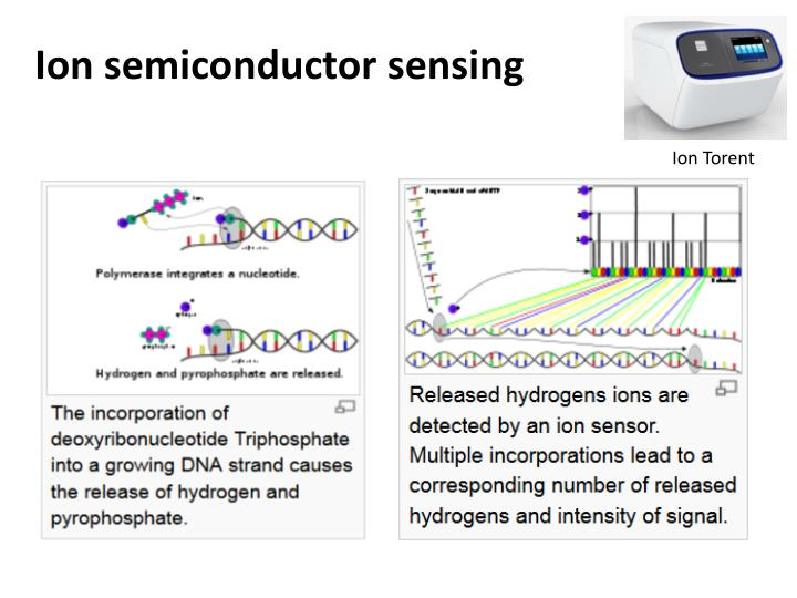 Ion semiconductor sensing