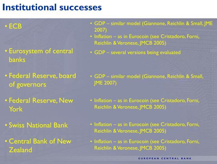 Institutional successes