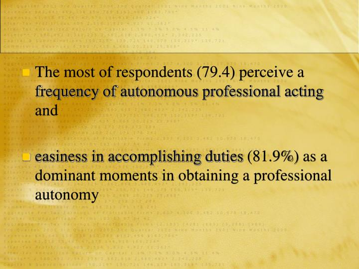 The most of respondents (79.4) perceive a