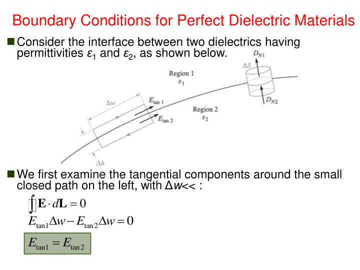 boundary conditions for perfect dielectric materials n.
