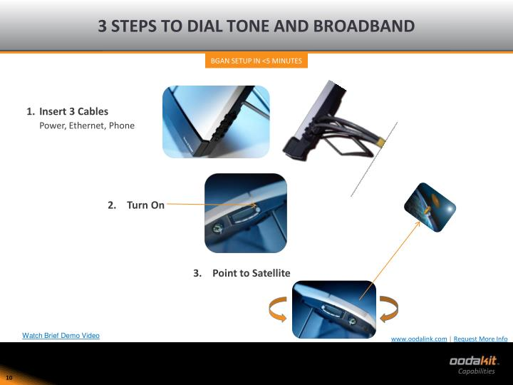 3 STEPS TO DIAL TONE AND BROADBAND