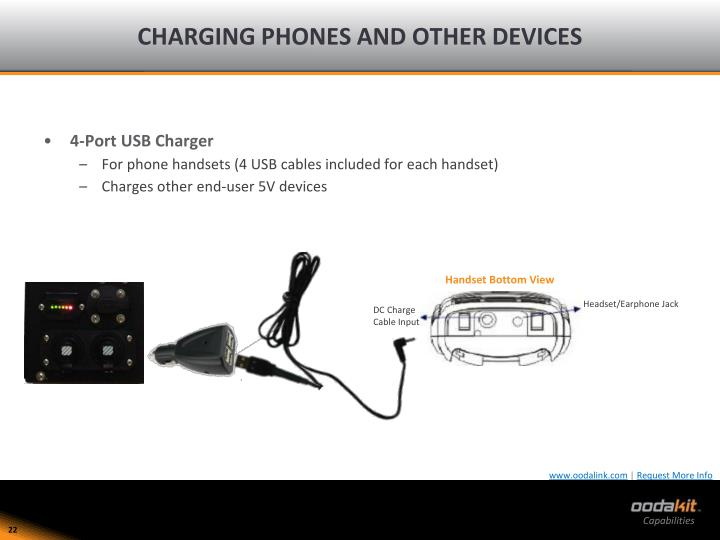 CHARGING PHONES AND OTHER DEVICES