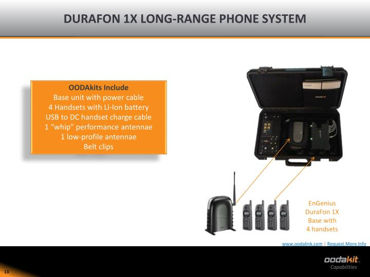 DURAFON 1X LONG-RANGE PHONE SYSTEM