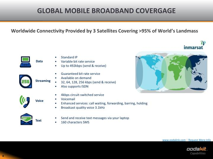GLOBAL MOBILE BROADBAND COVERGAGE