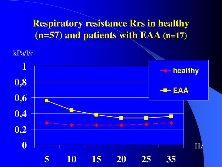 Respiratory resistance