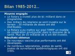 bilan 1985 2012