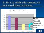 en 2012 le nombre de nouveaux cas est un minimum historique