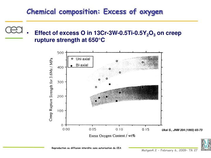 Chemical composition: Excess of oxygen