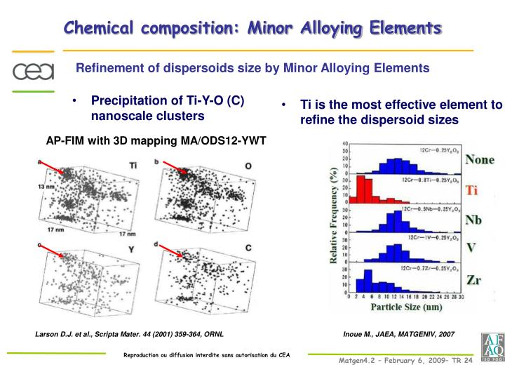 Ti is the most effective element to refine the dispersoid sizes